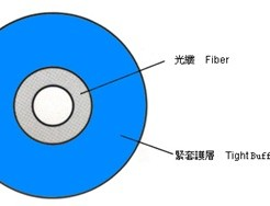 Tight Buffered Fiber